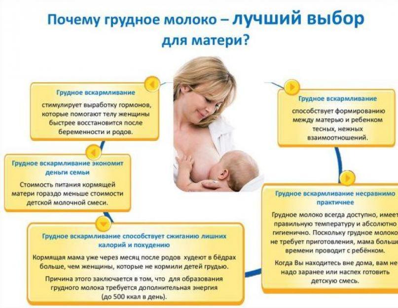 Cum să slăbești după naștere: o privire de ansamblu asupra dietelor